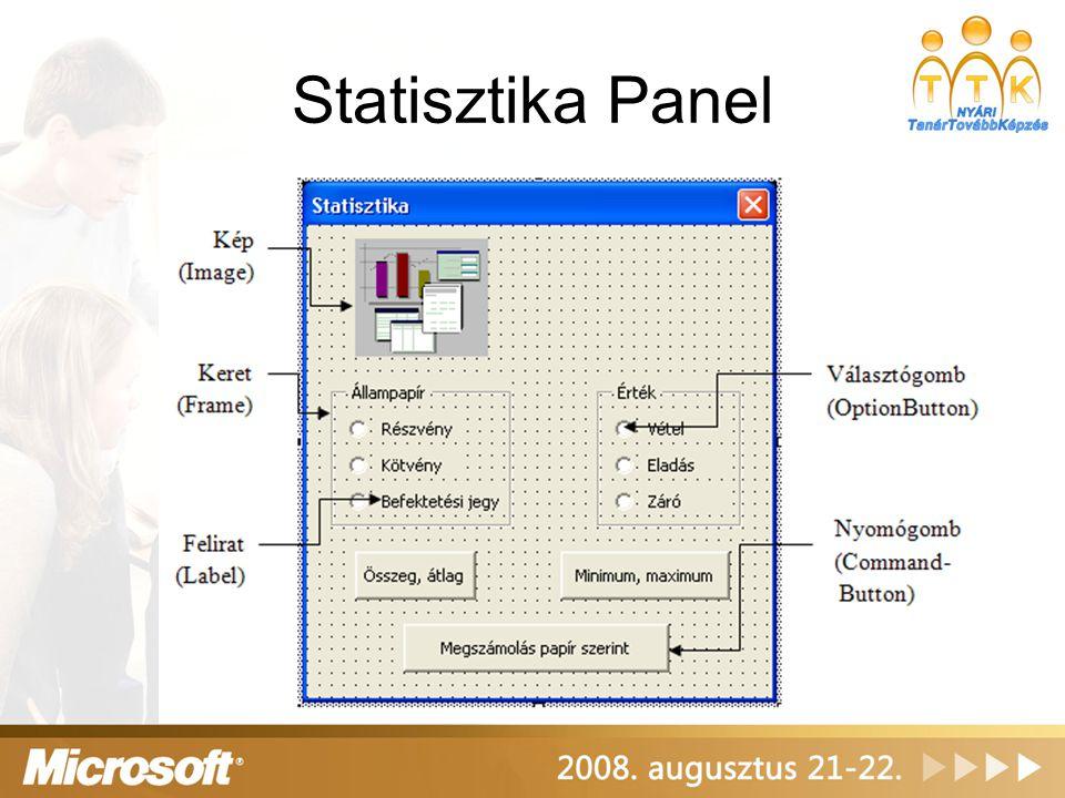 Statisztika Panel