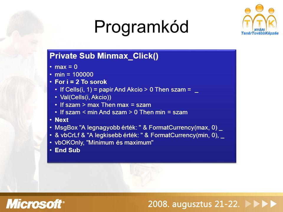 Programkód Private Sub Minmax_Click() max = 0 min = 100000