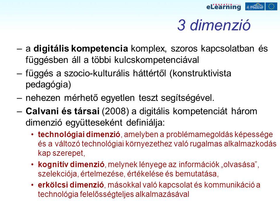 3 dimenzió a digitális kompetencia komplex, szoros kapcsolatban és függésben áll a többi kulcskompetenciával.