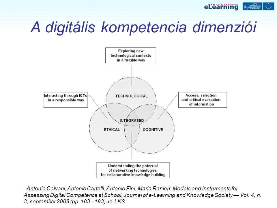 A digitális kompetencia dimenziói