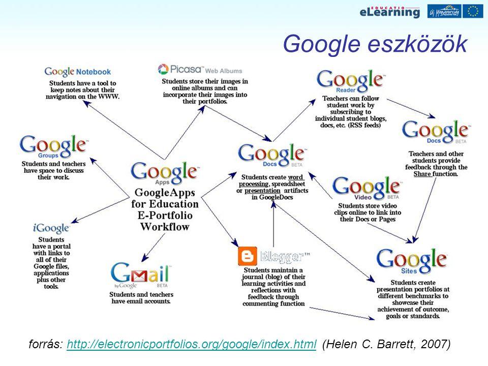 Google eszközök forrás: http://electronicportfolios.org/google/index.html (Helen C. Barrett, 2007)