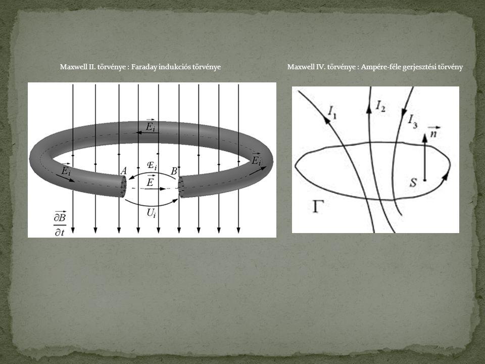Maxwell II. törvénye : Faraday indukciós törvénye
