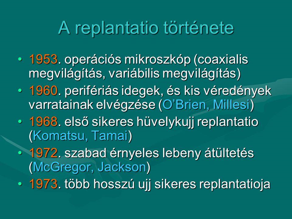 A replantatio története