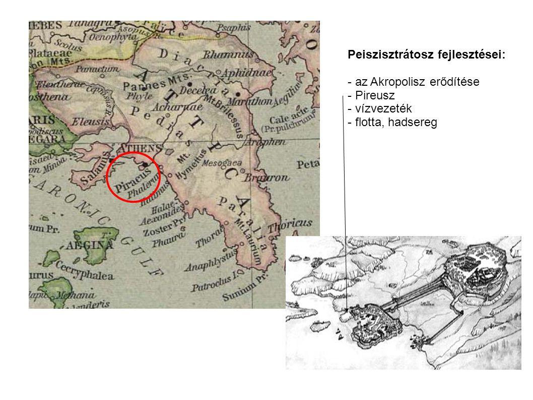 Peiszisztrátosz fejlesztései: