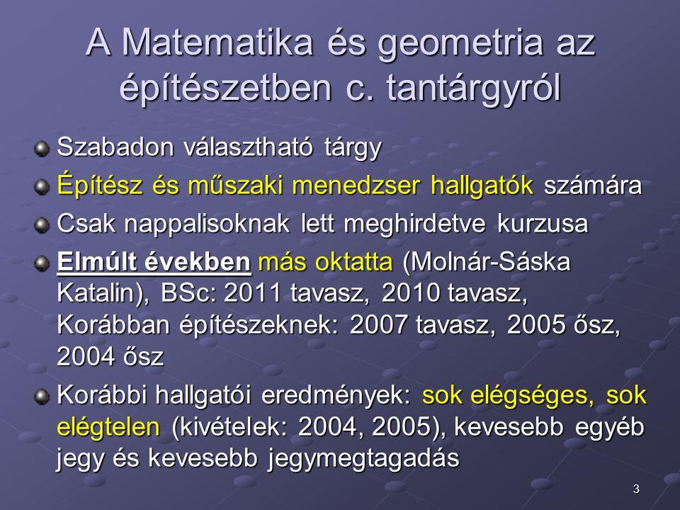 A Matematika és geometria az építészetben c. tantárgyról