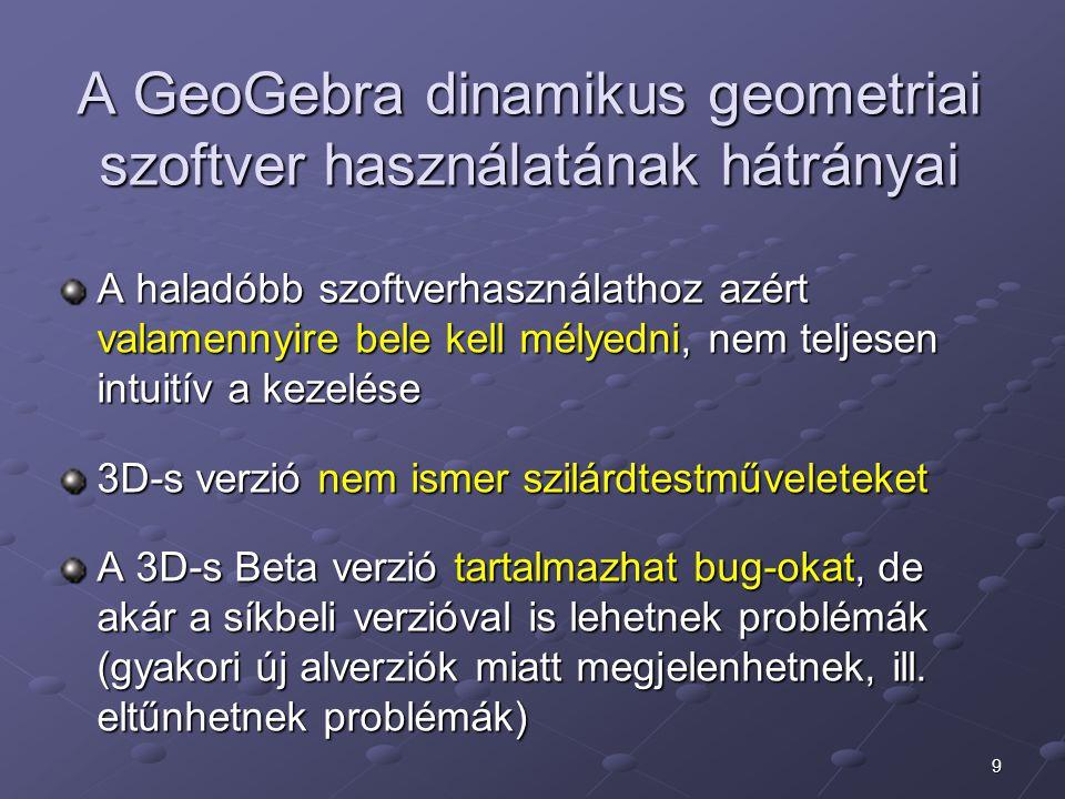 A GeoGebra dinamikus geometriai szoftver használatának hátrányai