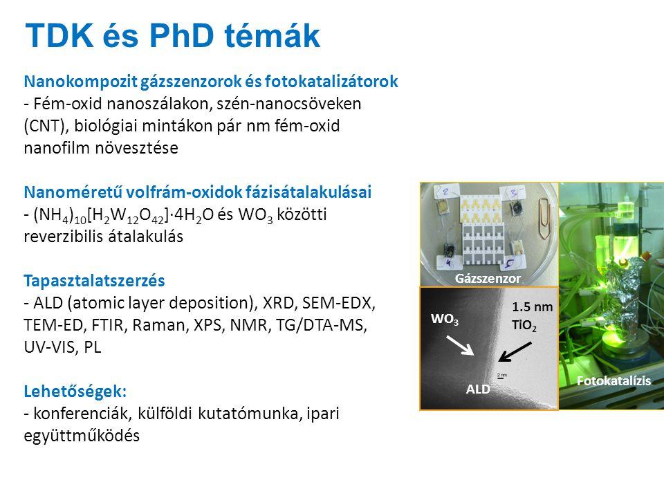 TDK és PhD témák Nanokompozit gázszenzorok és fotokatalizátorok