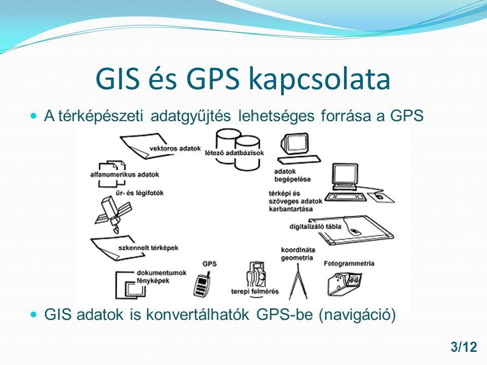 GIS és GPS kapcsolata A térképészeti adatgyűjtés lehetséges forrása a GPS. GIS adatok is konvertálhatók GPS-be (navigáció)