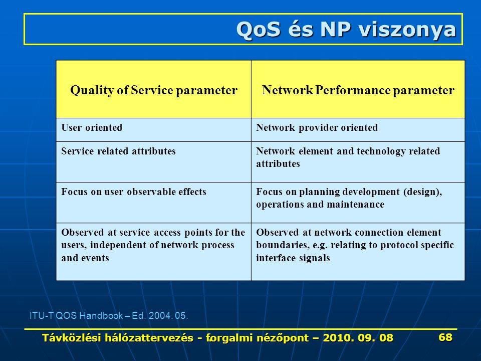 QoS és NP viszonya Quality of Service parameter