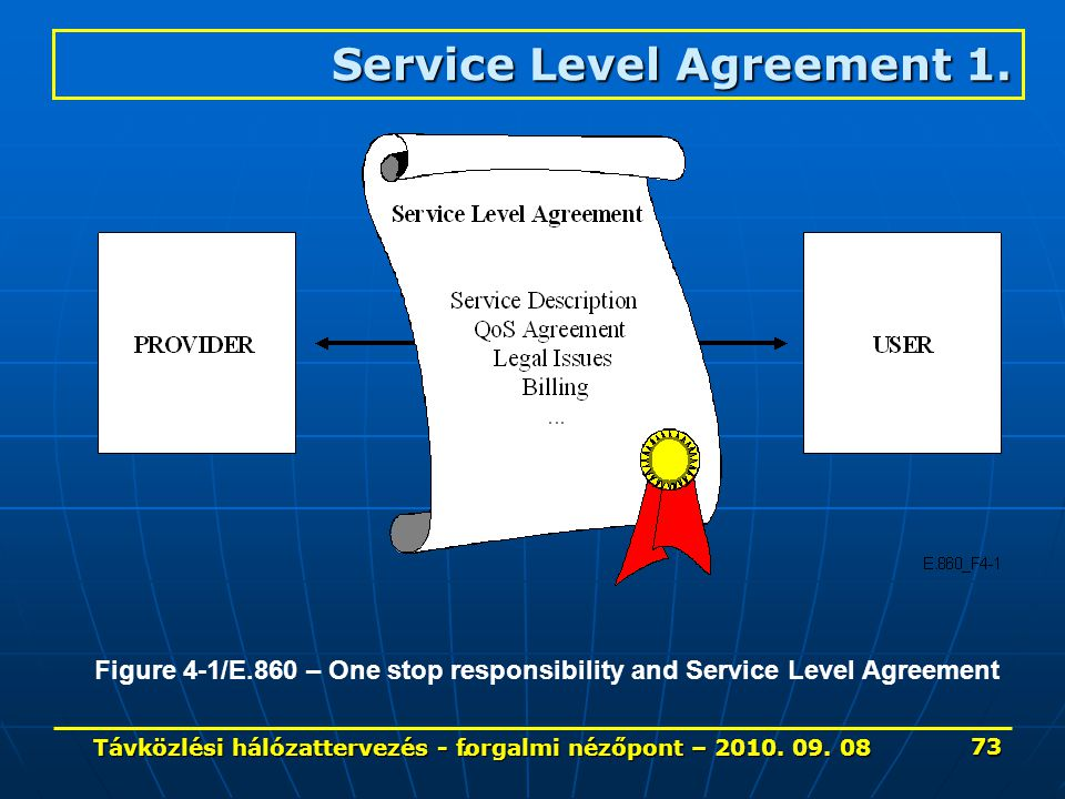 Service Level Agreement 1.