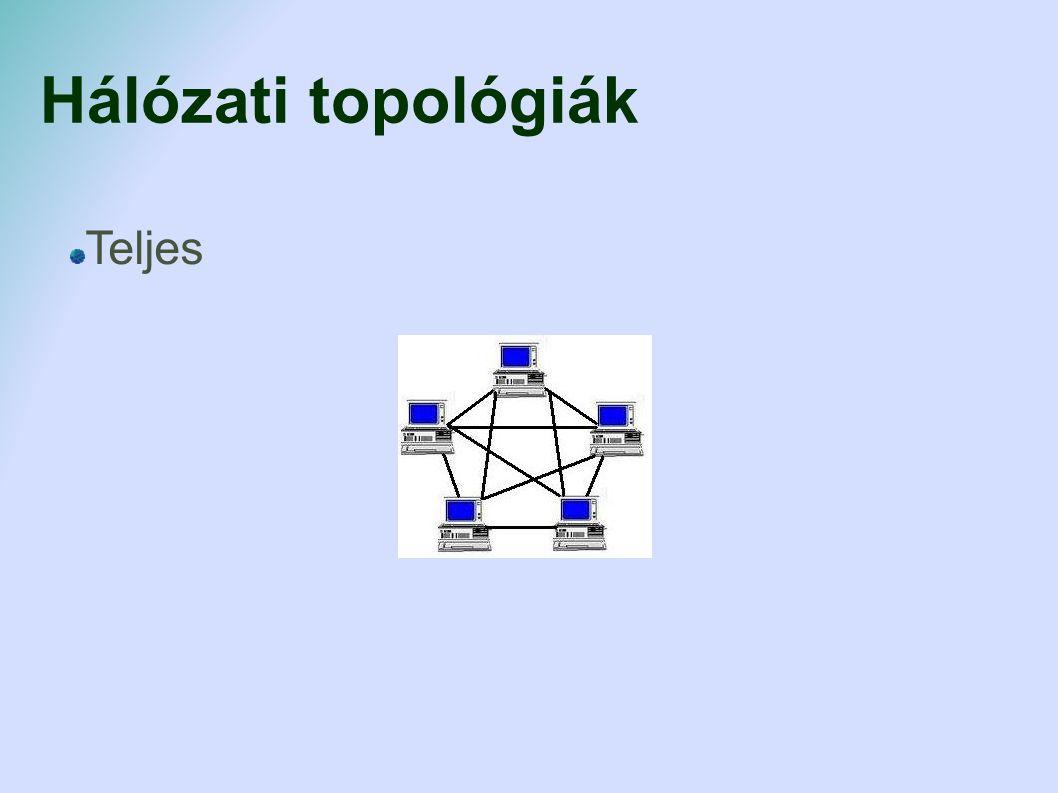 Hálózati topológiák Teljes