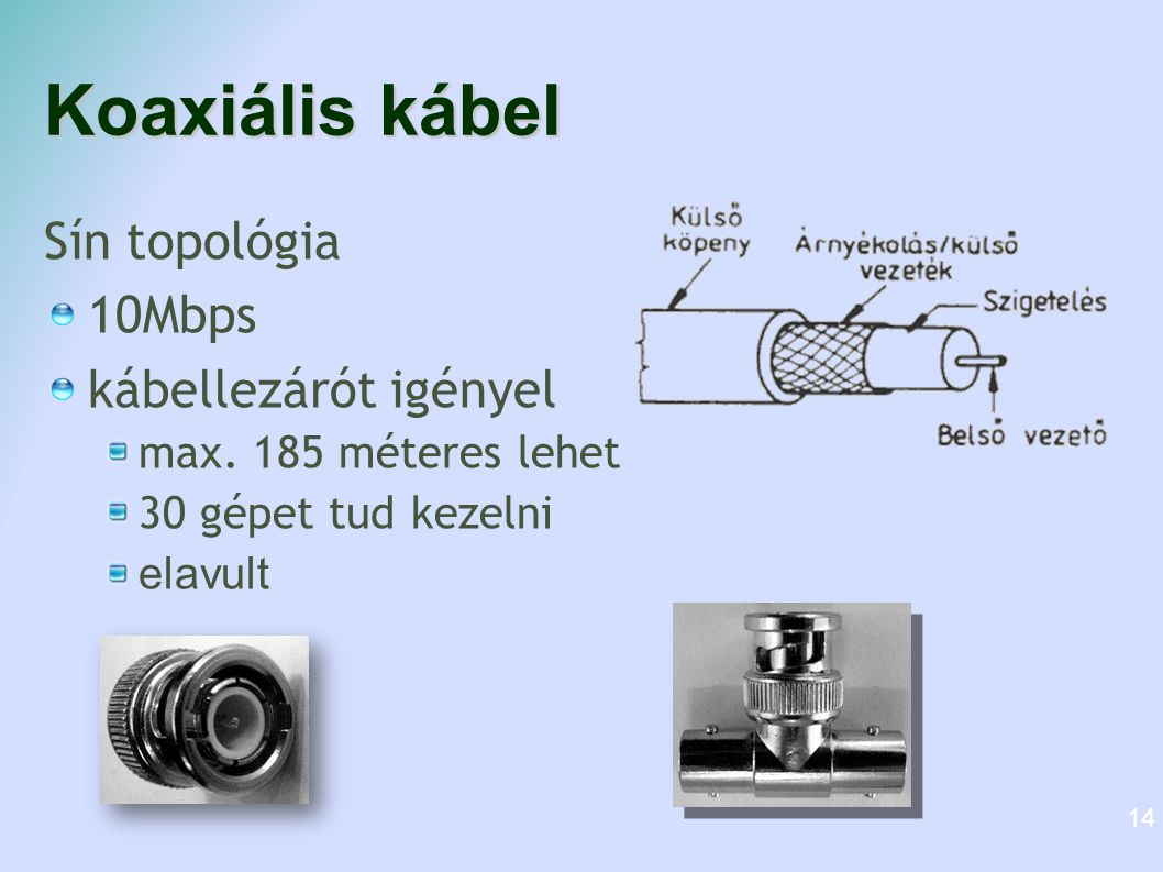 Koaxiális kábel Sín topológia 10Mbps kábellezárót igényel