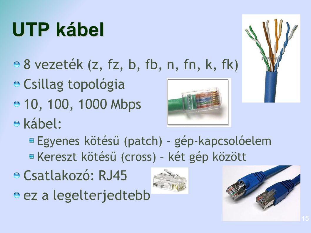 UTP kábel 8 vezeték (z, fz, b, fb, n, fn, k, fk) Csillag topológia