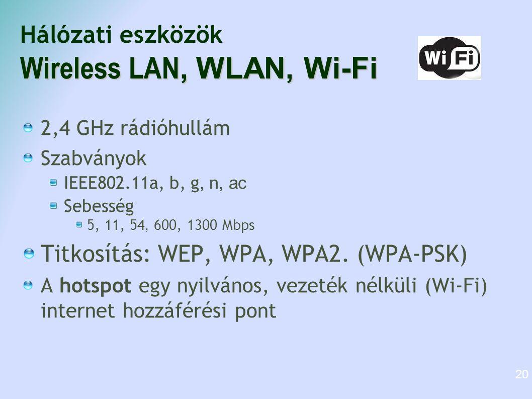 Hálózati eszközök Wireless LAN, WLAN, Wi-Fi