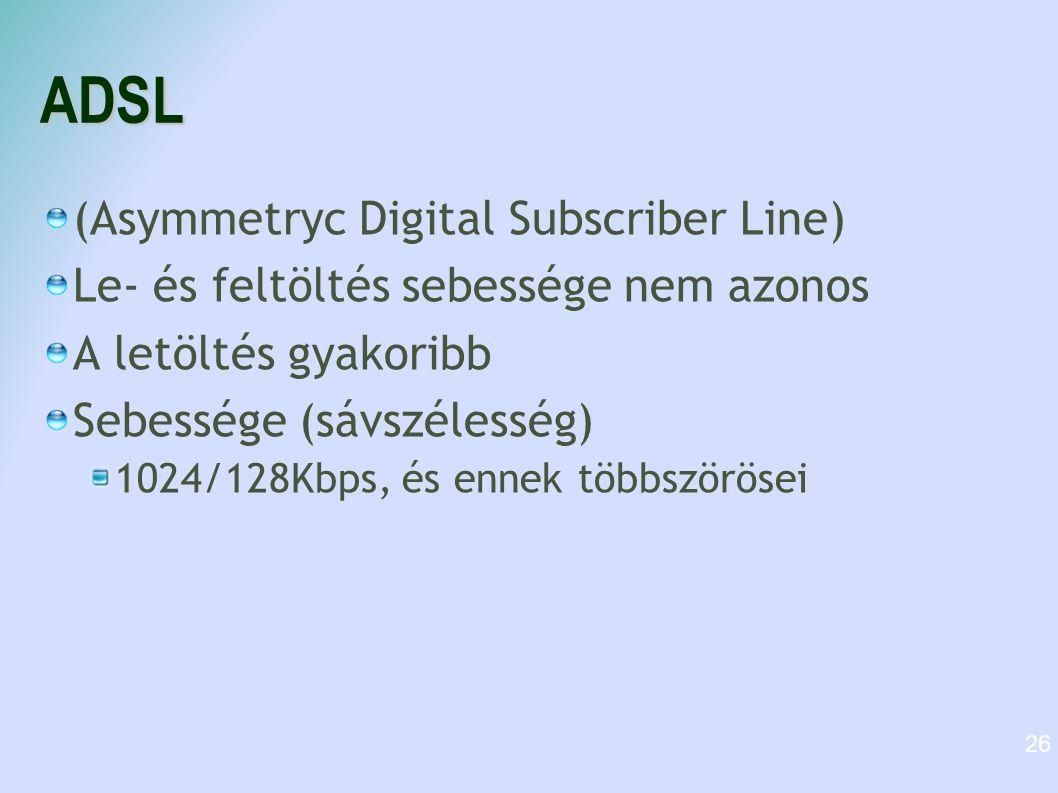 ADSL (Asymmetryc Digital Subscriber Line)