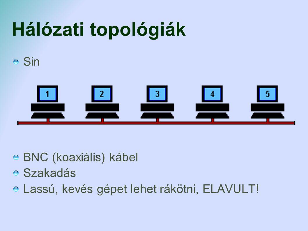 Hálózati topológiák Sin BNC (koaxiális) kábel Szakadás