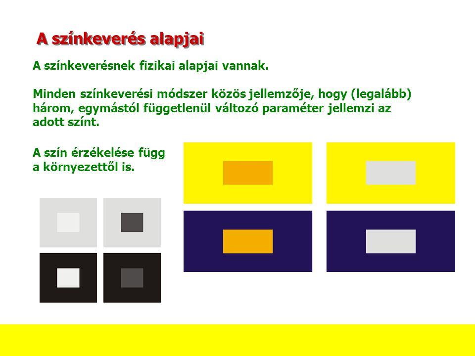 A színkeverés alapjai A színkeverésnek fizikai alapjai vannak.