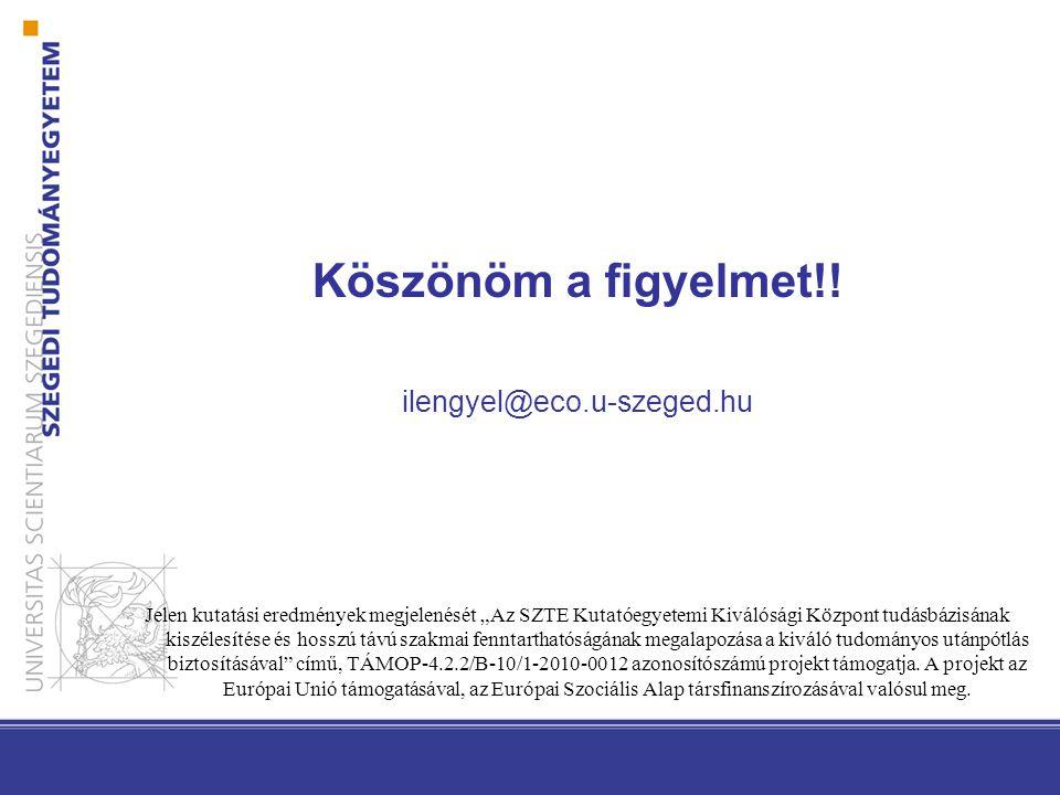 Köszönöm a figyelmet!! ilengyel@eco.u-szeged.hu