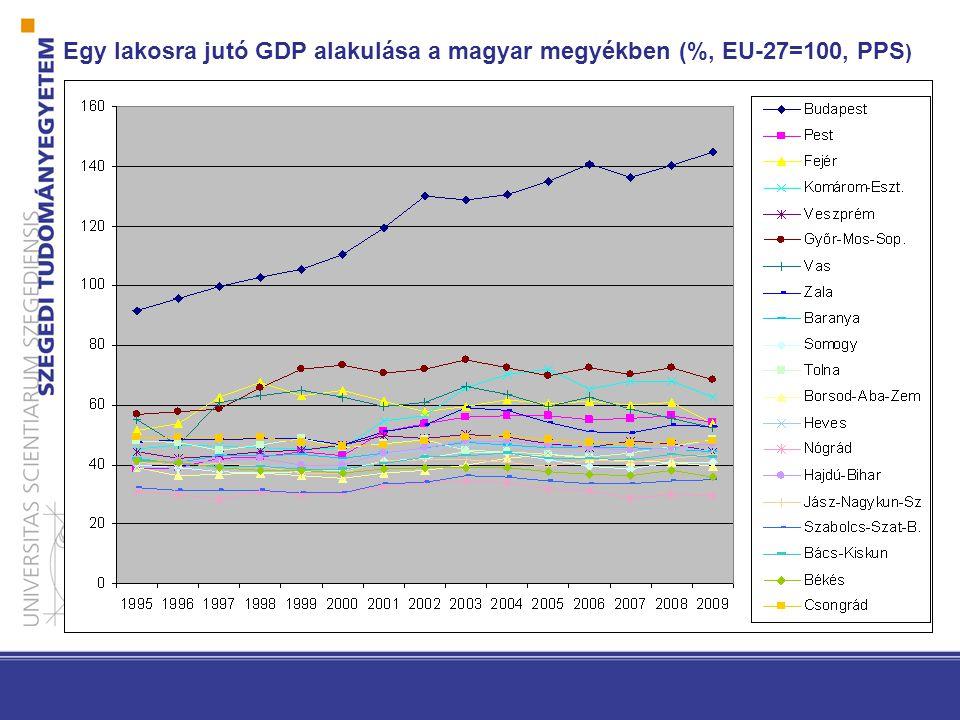 Egy lakosra jutó GDP alakulása a magyar megyékben (%, EU-27=100, PPS)