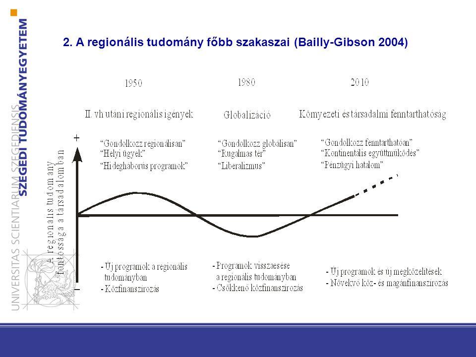 2. A regionális tudomány főbb szakaszai (Bailly-Gibson 2004)