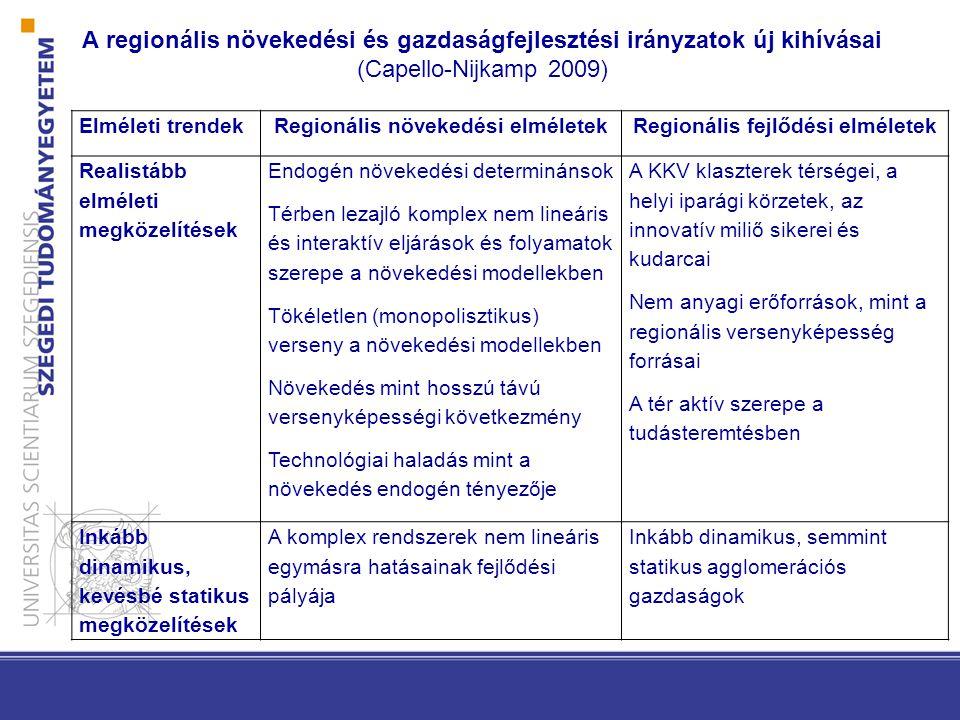 Regionális növekedési elméletek Regionális fejlődési elméletek