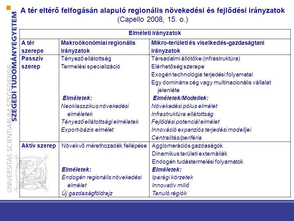 A tér eltérő felfogásán alapuló regionális növekedési és fejlődési irányzatok (Capello 2008, 15. o.)