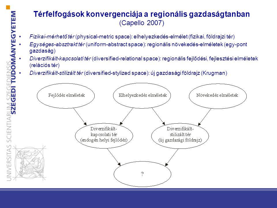 Térfelfogások konvergenciája a regionális gazdaságtanban (Capello 2007)
