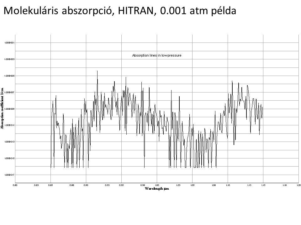 Molekuláris abszorpció, HITRAN, 0.001 atm példa