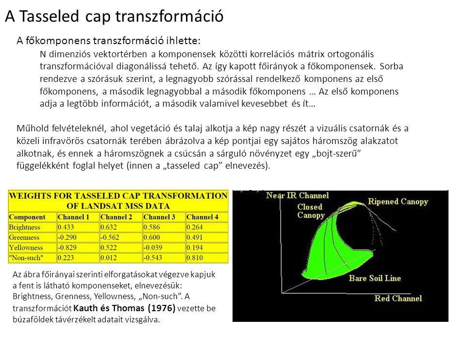 A Tasseled cap transzformáció