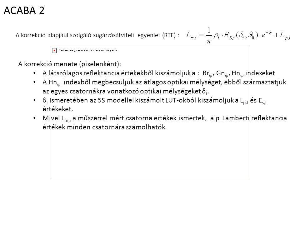 ACABA 2 A korrekció menete (pixelenként):