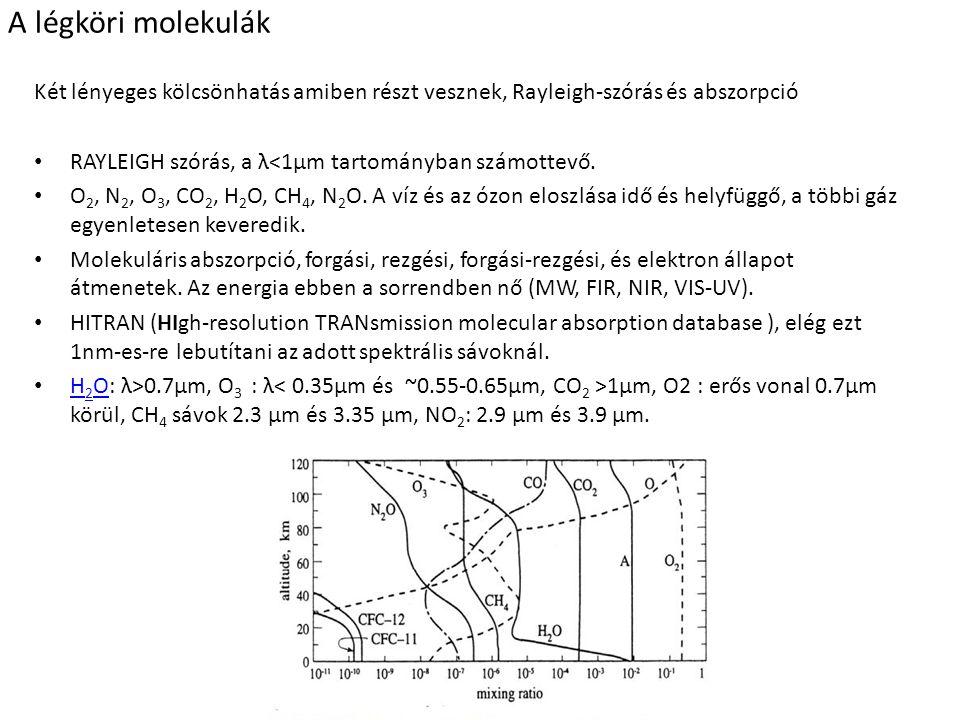 A légköri molekulák Két lényeges kölcsönhatás amiben részt vesznek, Rayleigh-szórás és abszorpció. RAYLEIGH szórás, a λ<1μm tartományban számottevő.