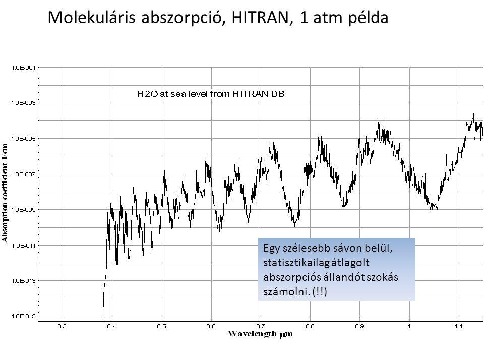 Molekuláris abszorpció, HITRAN, 1 atm példa