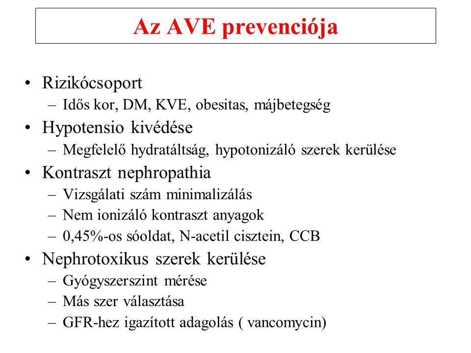 Az AVE prevenciója Rizikócsoport Hypotensio kivédése