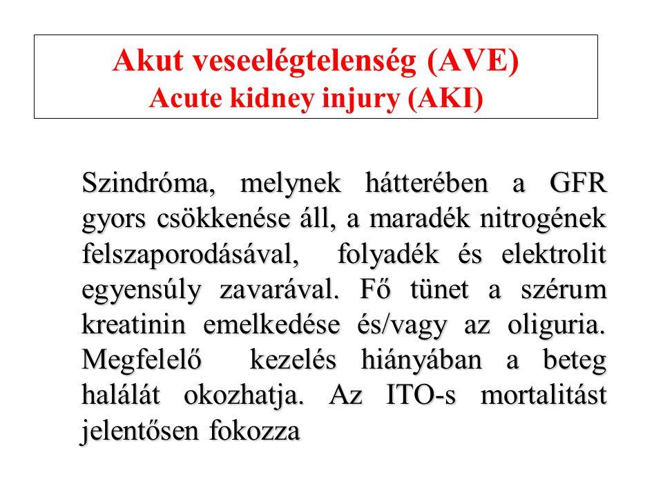 Akut veseelégtelenség (AVE) Acute kidney injury (AKI)