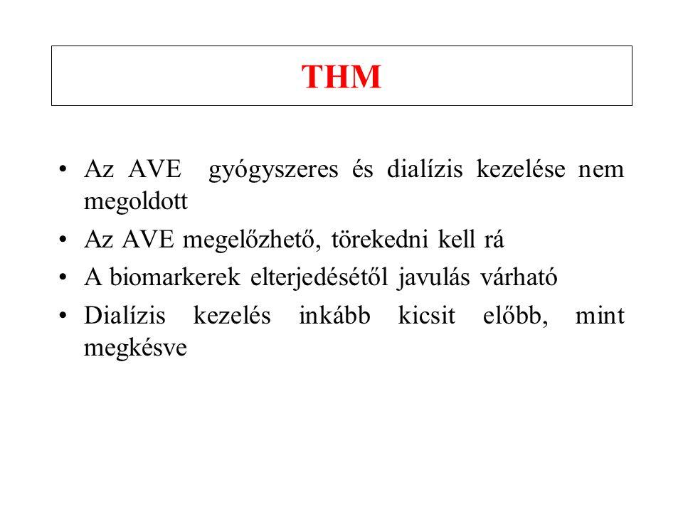 THM Az AVE gyógyszeres és dialízis kezelése nem megoldott