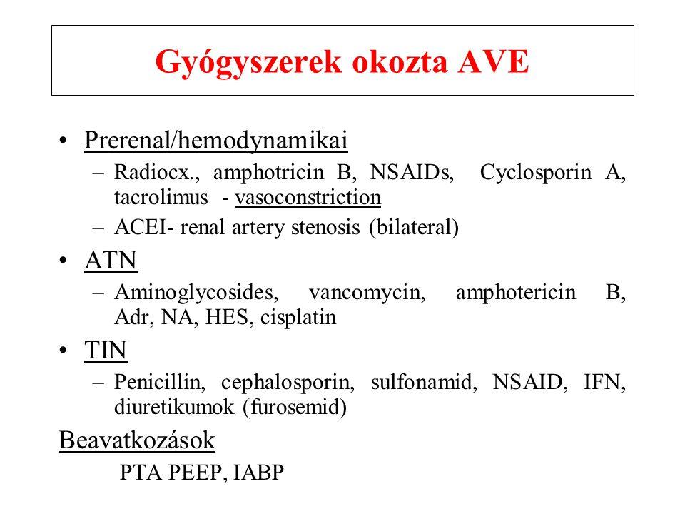 Gyógyszerek okozta AVE