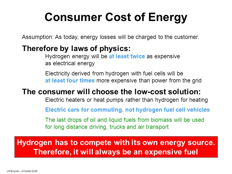 Consumer Cost of Energy