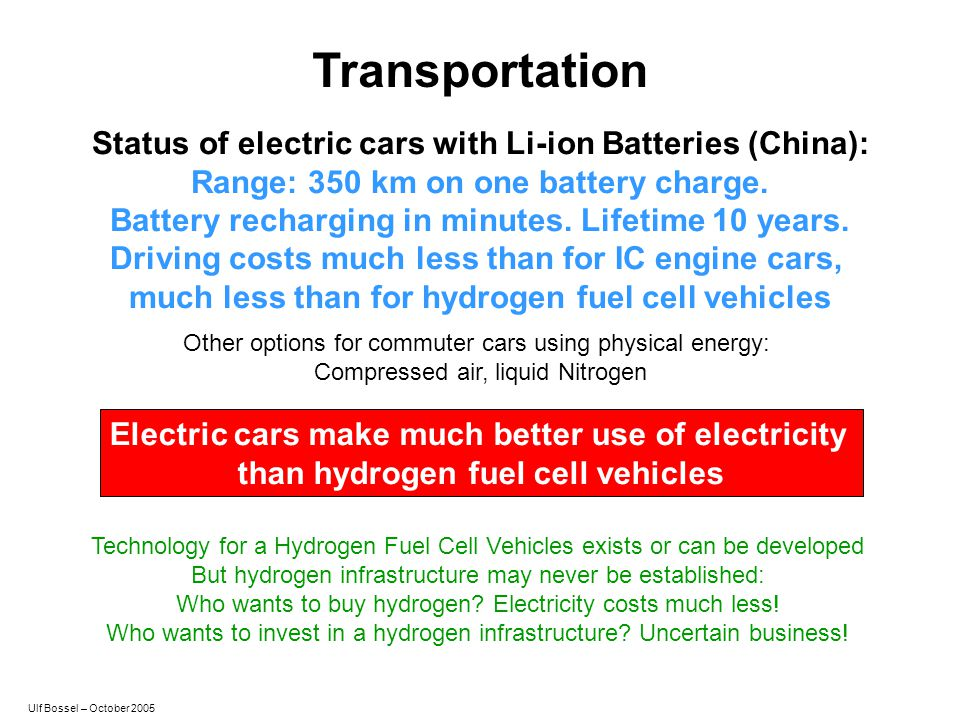 Transportation Status of electric cars with Li-ion Batteries (China):
