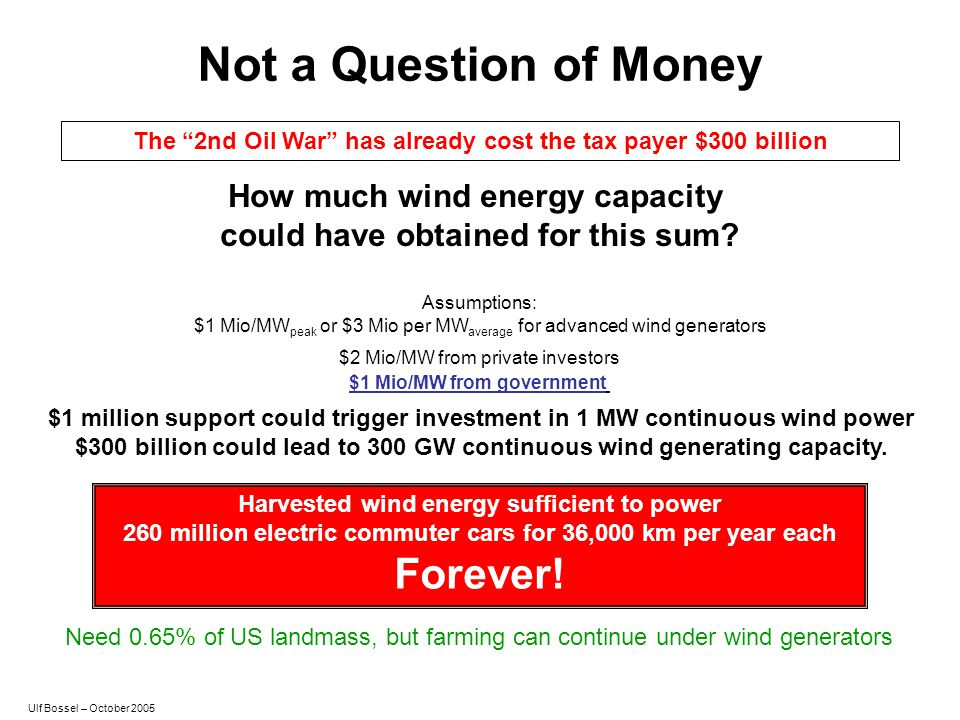 Not a Question of Money Forever! How much wind energy capacity