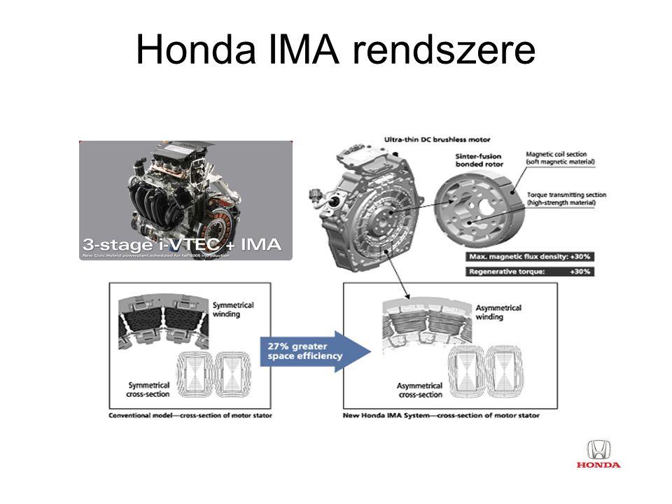 Honda IMA rendszere