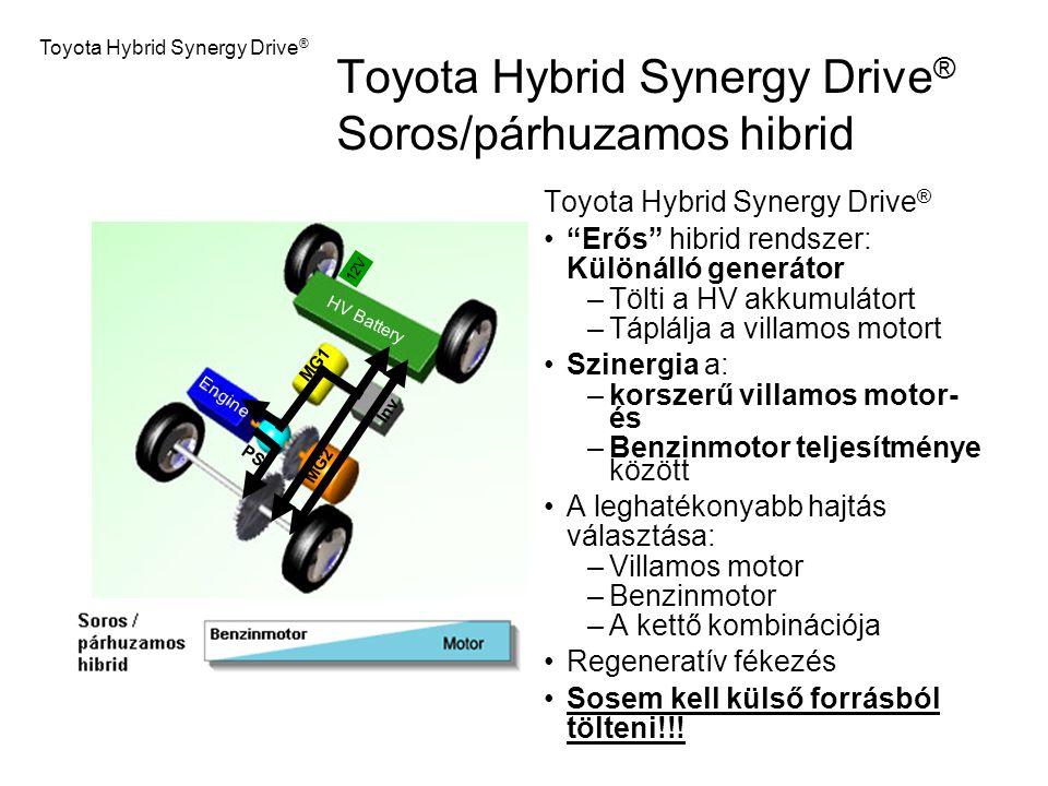 Toyota Hybrid Synergy Drive® Soros/párhuzamos hibrid