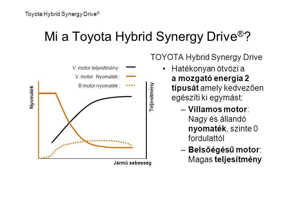 Mi a Toyota Hybrid Synergy Drive®
