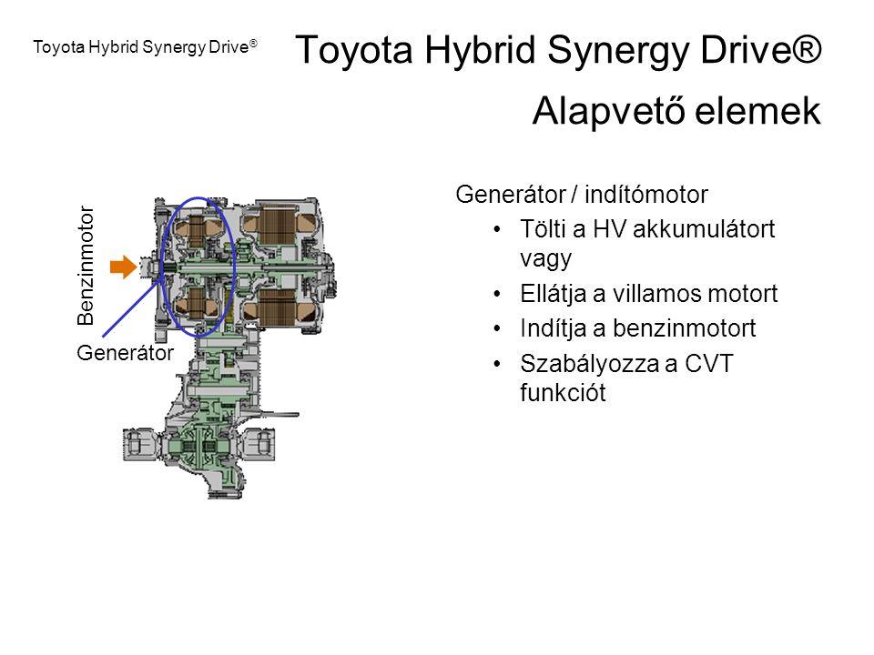 Toyota Hybrid Synergy Drive® Alapvető elemek