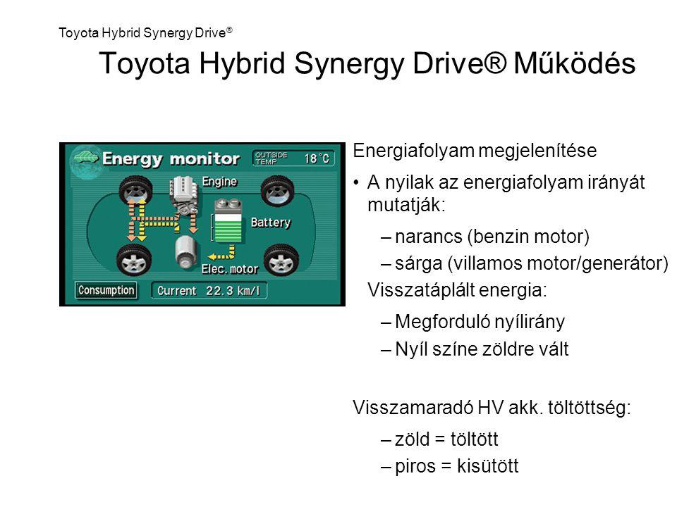 Toyota Hybrid Synergy Drive® Működés