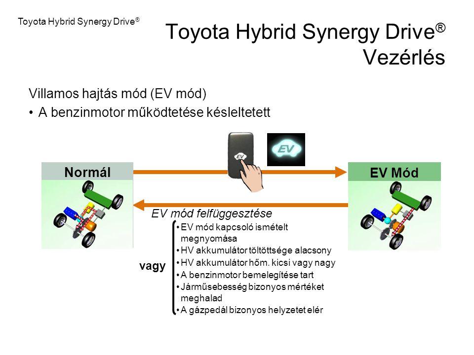 Toyota Hybrid Synergy Drive® Vezérlés