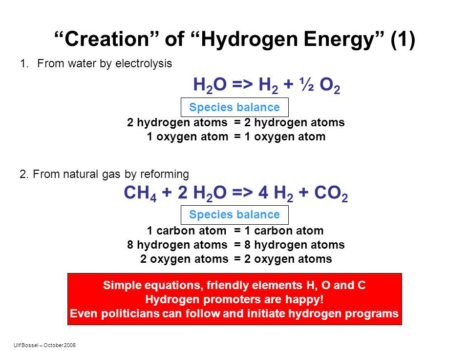 Creation of Hydrogen Energy (1)