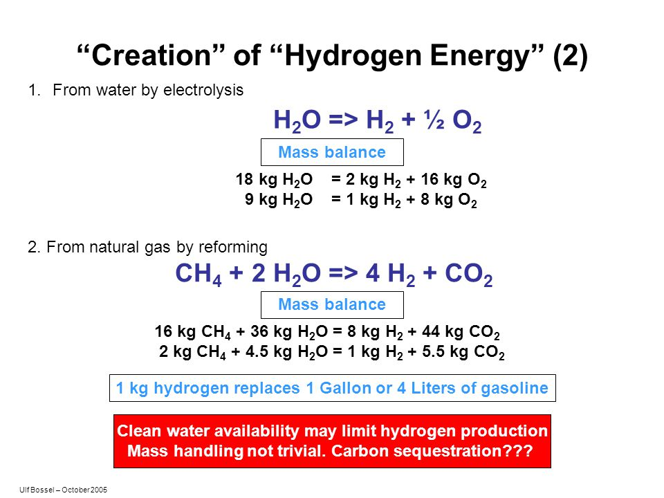Creation of Hydrogen Energy (2)
