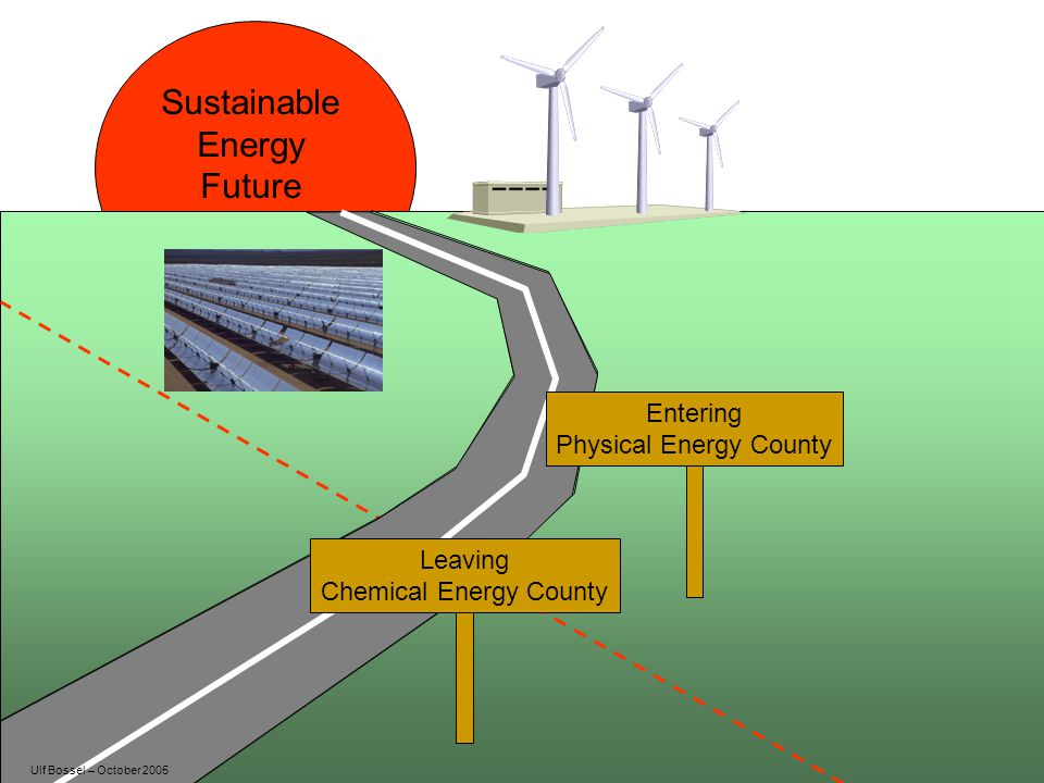 Sustainable Energy Future Entering Physical Energy County Leaving