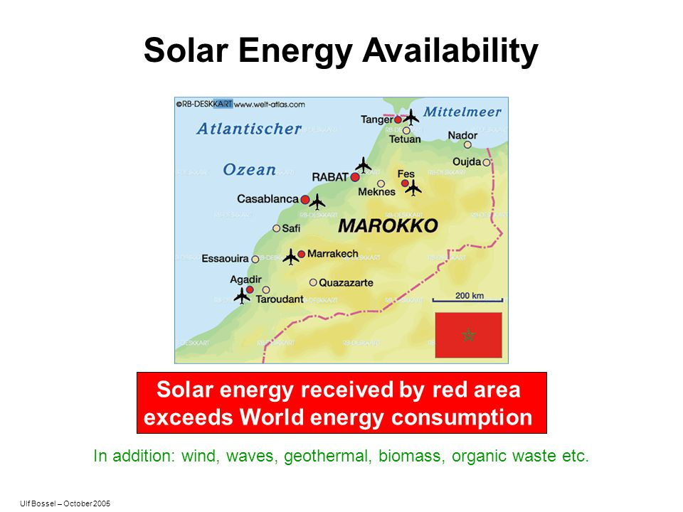 Solar Energy Availability Solar energy received by red area