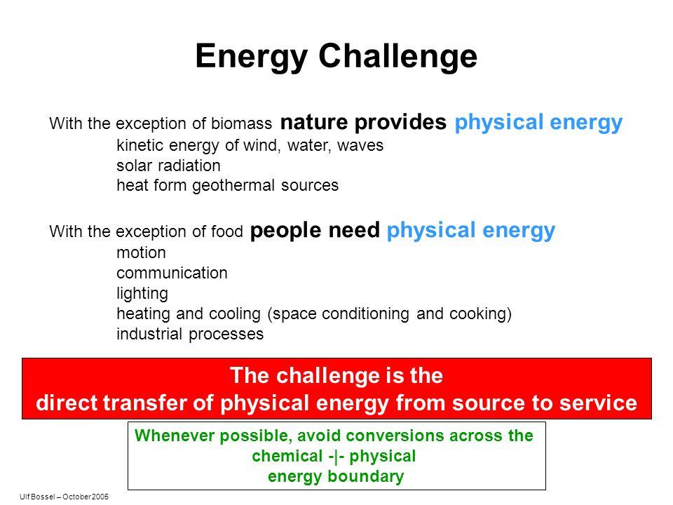 Energy Challenge The challenge is the